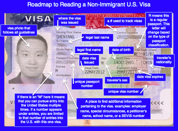 understanding a united states visa a road map to reading your visa