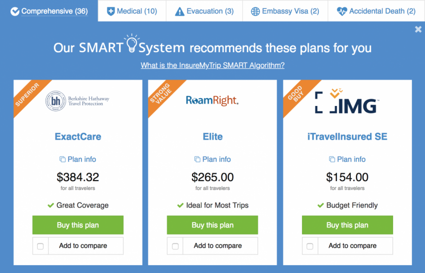 Smart System Recommended Plans with InsureMyTrip