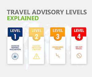 United States Travel Advisory Levels Explained