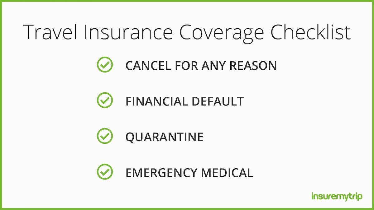 New Travel Insurance Checklist 2020