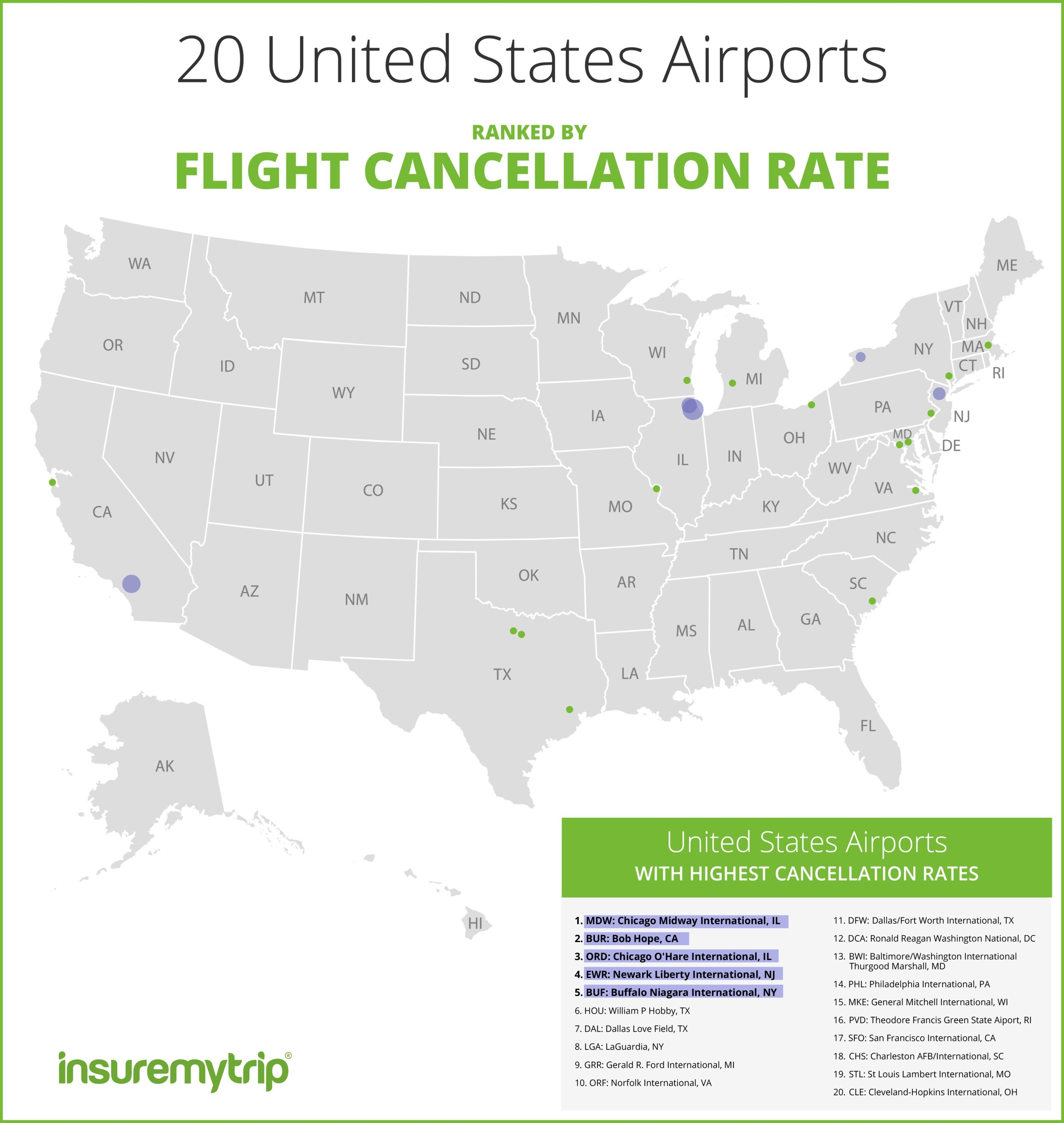 20 US Airports Ranked by Cancellation Rates for 2019
