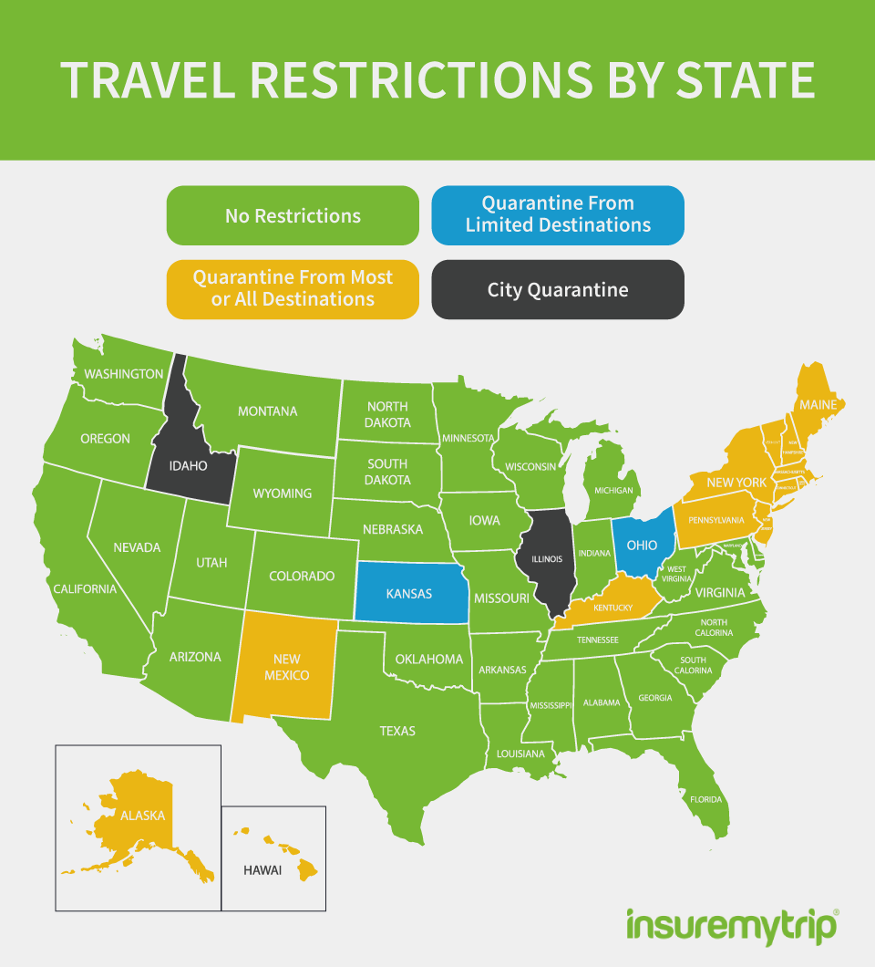 COVID-19 Pandemic Travel Restrictions by US State